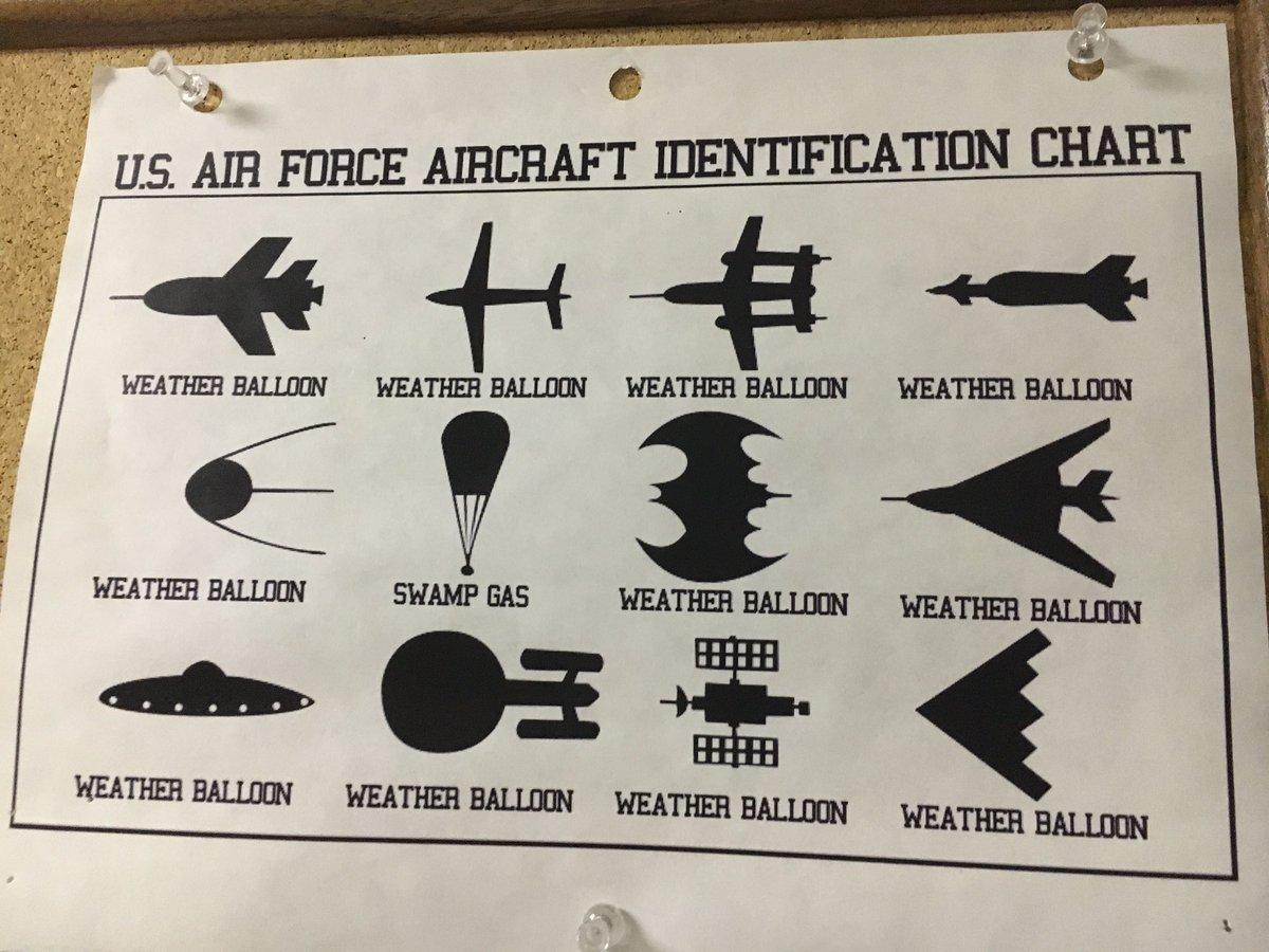 weather balloons